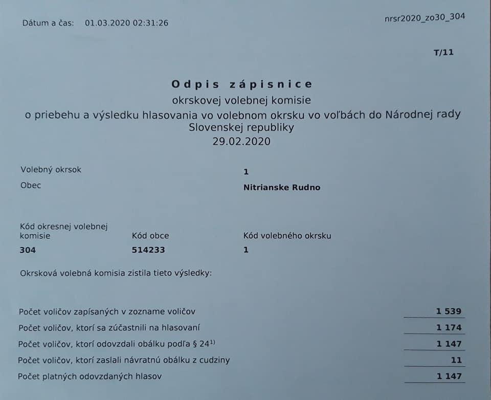 Odpis zápisnice z volieb do NRSR 2020